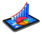 Financial charts on a mobile device